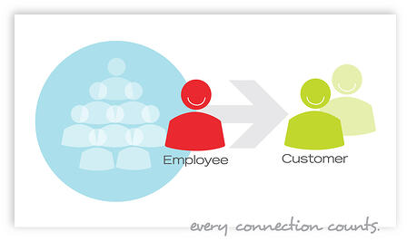 deliver-superior-customer-experience