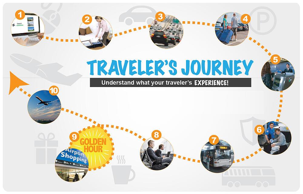 Travelers_Journey